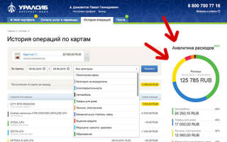 Оплата услуг через интернет через УралСиб Банк