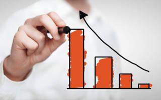Как повысить продажи в кризис